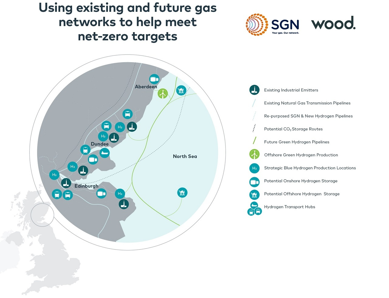 Infographic showing the proposed clean hydrogen reconfiguration concept.