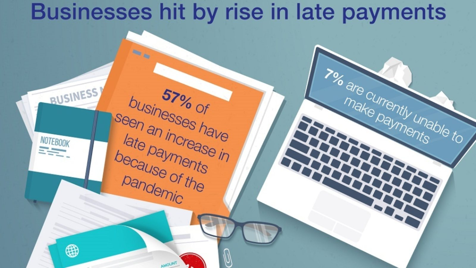 Businesses hit by rise in late payments