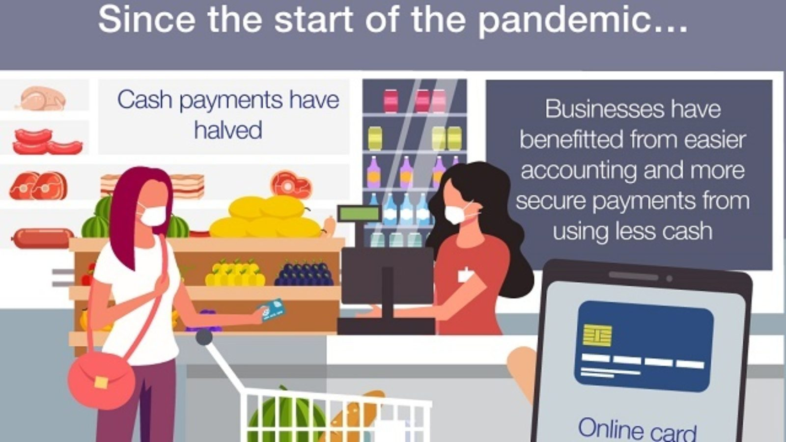 Pandemic changing payment culture