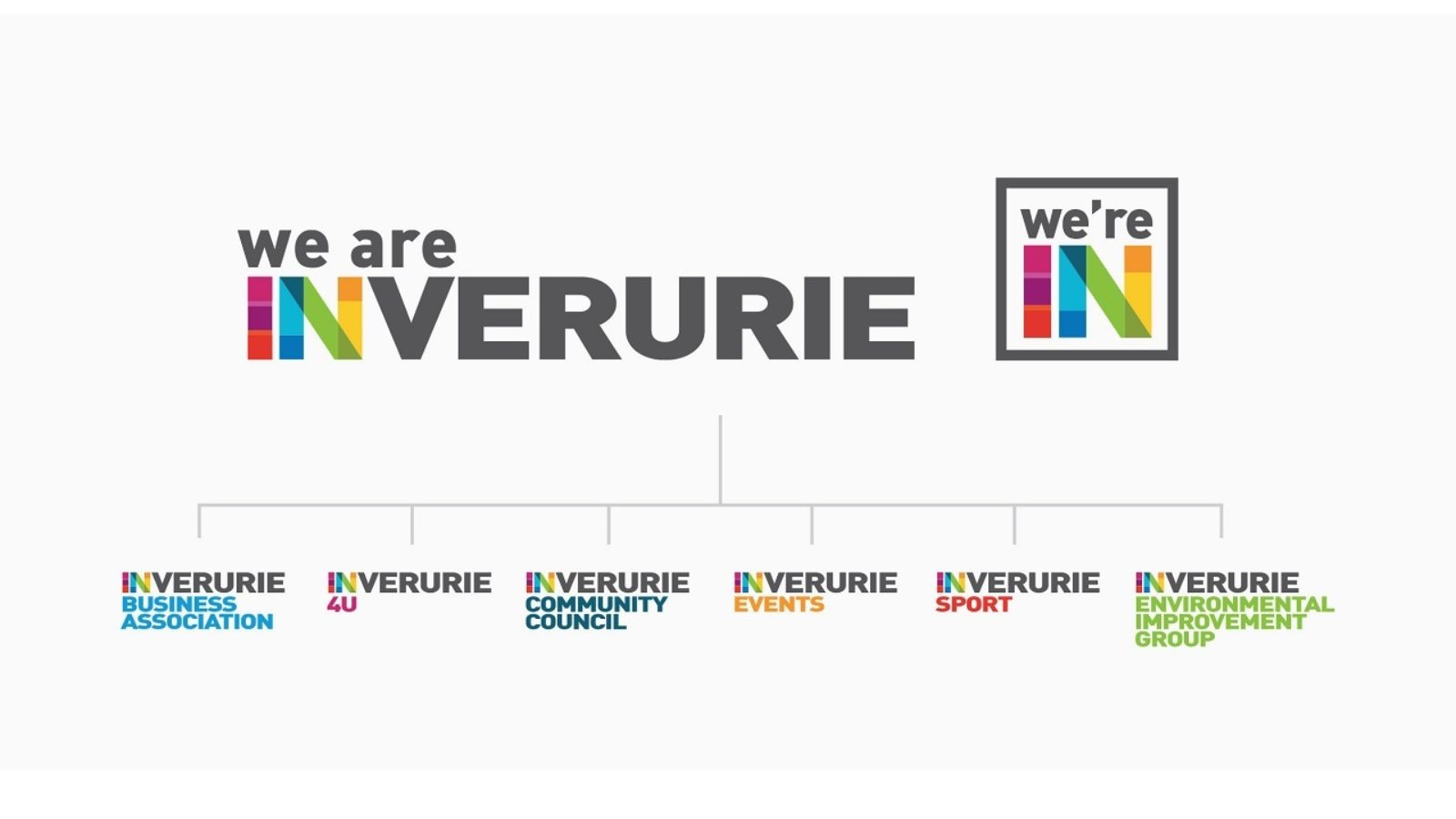 Inverurie town centre bucks national trend
