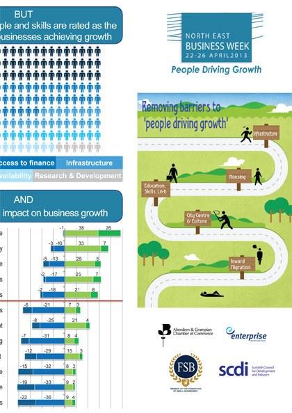 NEBW Infographic 2013