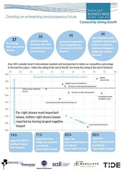 NEBW Infographic 2014